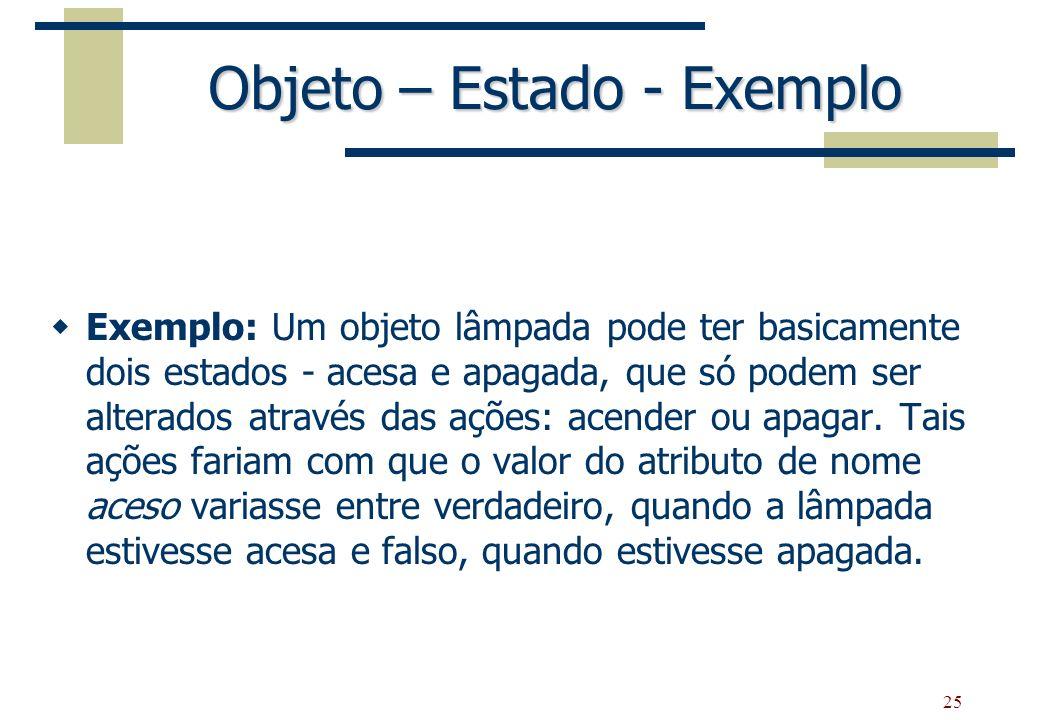25 Objeto – Estado - Exemplo Exemplo: Um objeto lâmpada pode ter basicamente dois estados - acesa e apagada, que só podem ser alterados através das aç