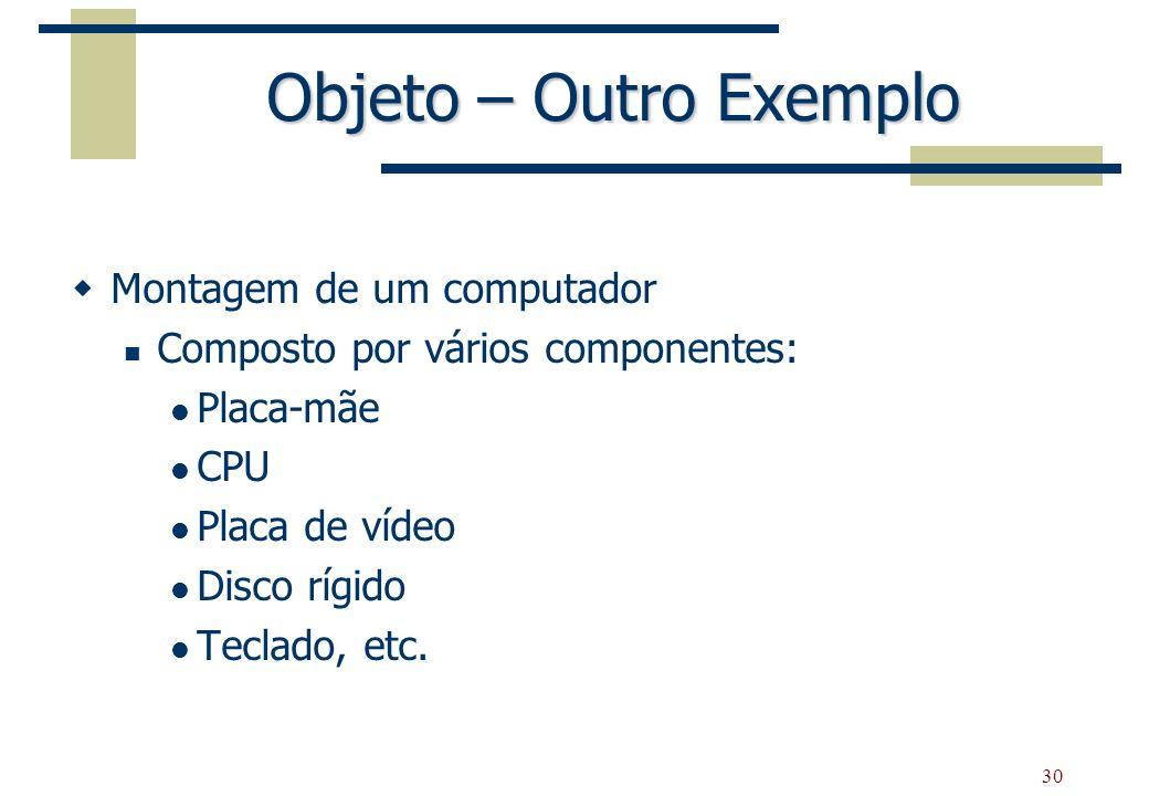 30 Objeto – Outro Exemplo Montagem de um computador Composto por vários componentes: Placa-mãe CPU Placa de vídeo Disco rígido Teclado, etc.
