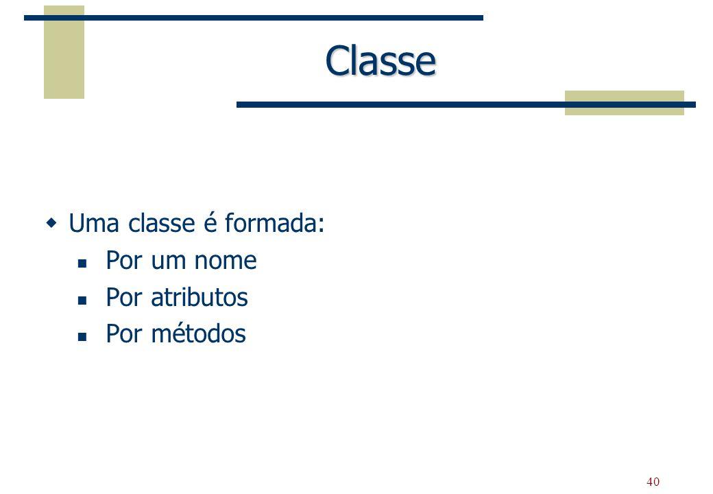 40 Classe Uma classe é formada: Por um nome Por atributos Por métodos