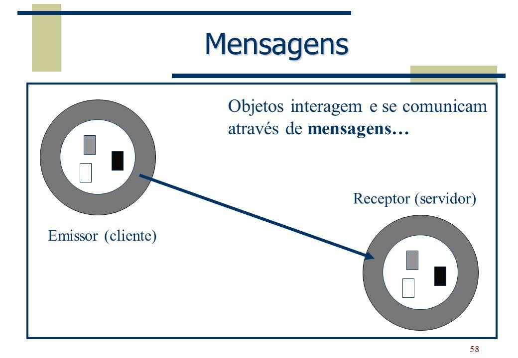 58 Mensagens Receptor (servidor) Objetos interagem e se comunicam através de mensagens… Emissor (cliente)