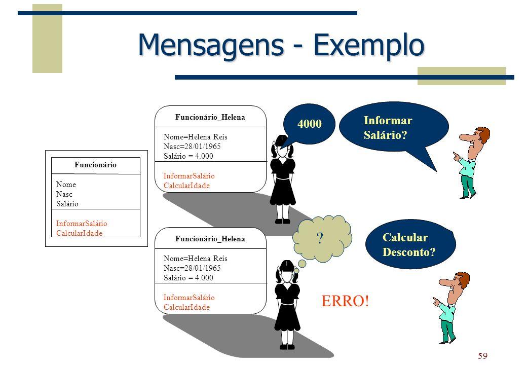 59 Mensagens - Exemplo Funcionário Nome Nasc Salário InformarSalário CalcularIdade 4000 Funcionário_Helena Nome=Helena Reis Nasc=28/01/1965 Salário =