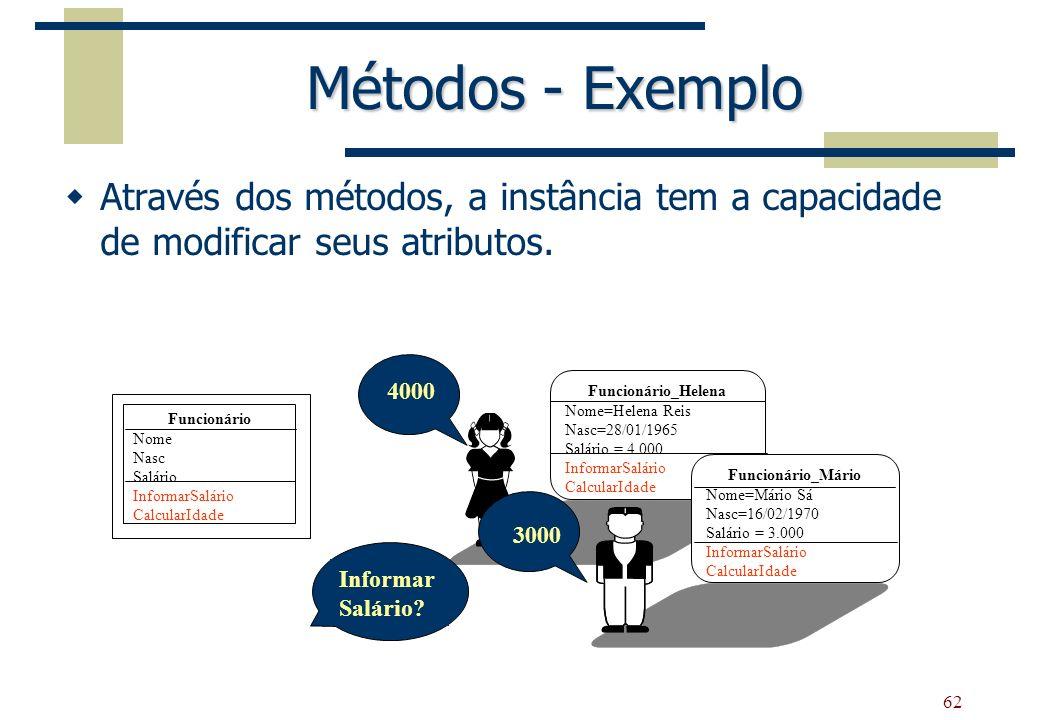 62 Métodos - Exemplo Através dos métodos, a instância tem a capacidade de modificar seus atributos. Funcionário Nome Nasc Salário InformarSalário Calc