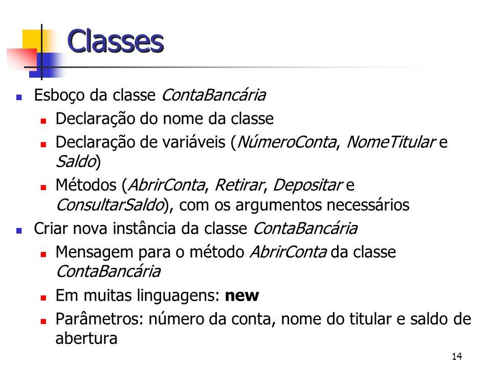 14 Classes Esboço da classe ContaBancária Declaração do nome da classe Declaração de variáveis (NúmeroConta, NomeTitular e Saldo) Métodos (AbrirConta,
