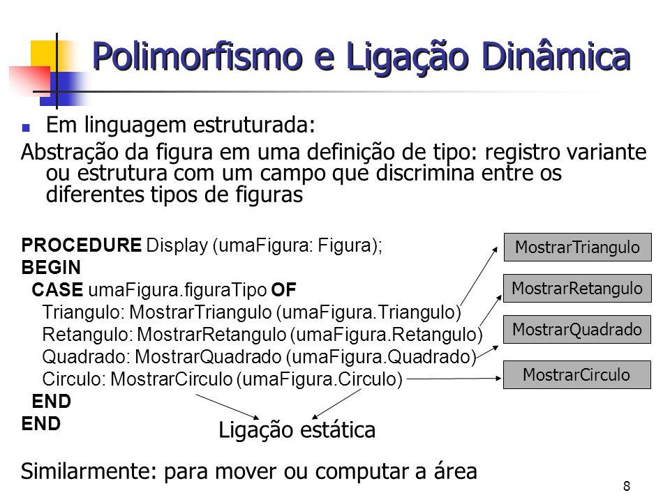 8 Polimorfismo e Ligação Dinâmica Em linguagem estruturada: Abstração da figura em uma definição de tipo: registro variante ou estrutura com um campo