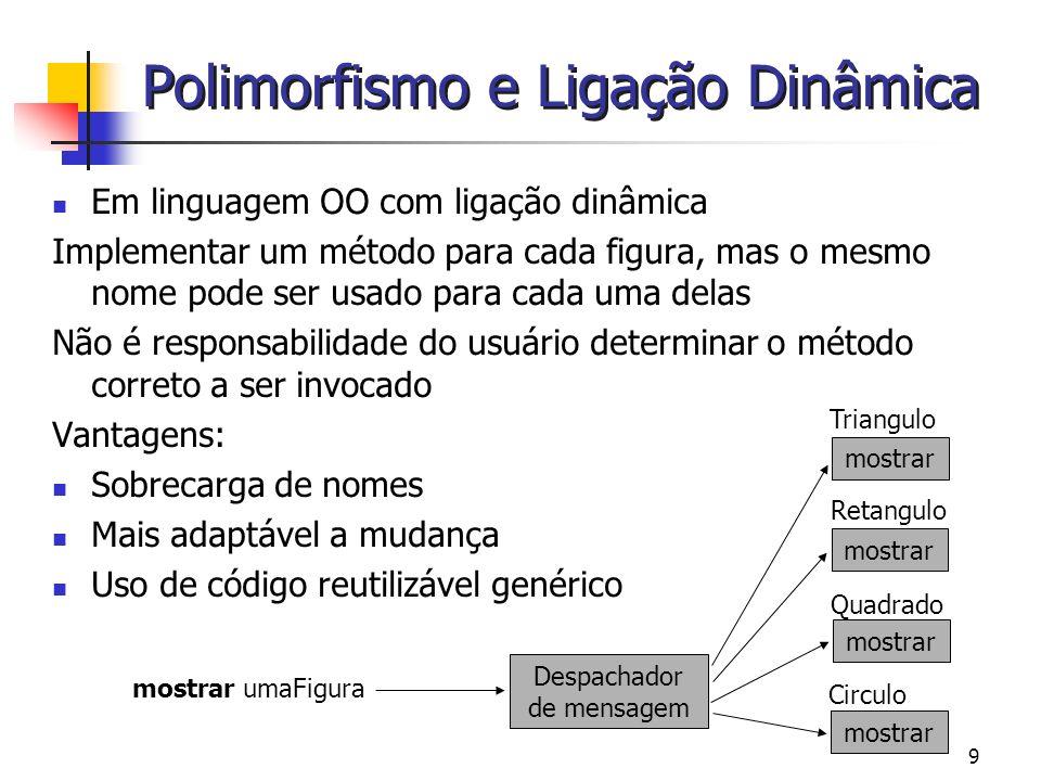 9 Polimorfismo e Ligação Dinâmica Em linguagem OO com ligação dinâmica Implementar um método para cada figura, mas o mesmo nome pode ser usado para ca