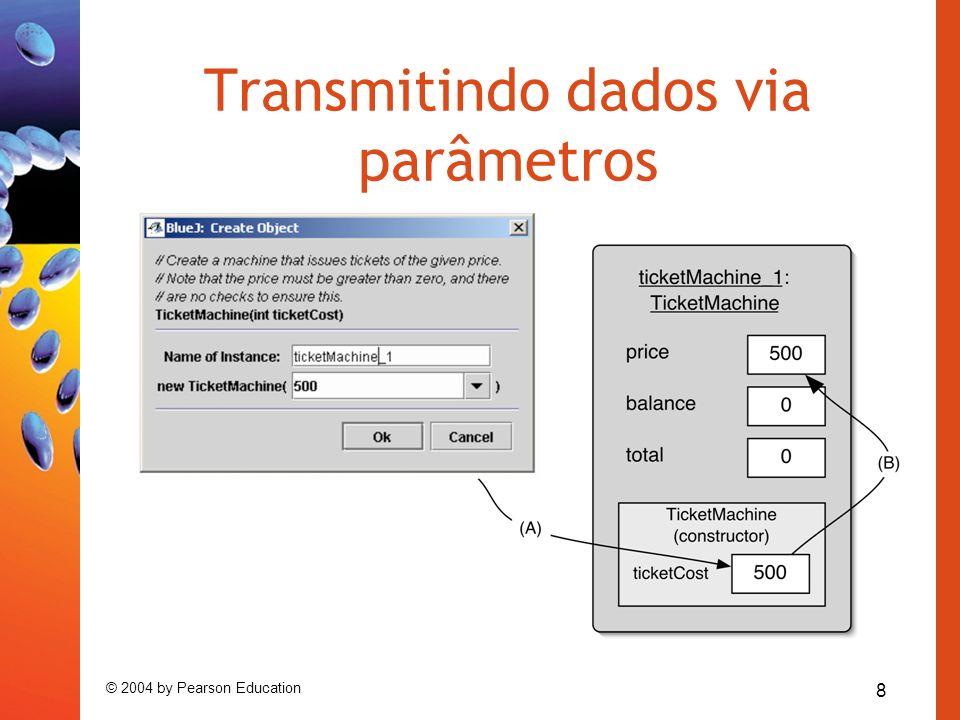 19 © 2004 by Pearson Education Variáveis locais public int refundBalance() { int amountToRefund; amountToRefund = balance; balance = 0; return amountToRefund; } Uma variável local Nenhum modificador de visibilidade