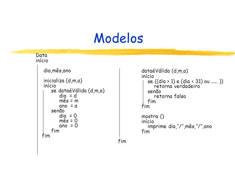 Modelos Data início dia,mês,ano inicializa (d,m,a) início se dataéVálida (d,m,a) dia = d mês = m ano = a senão dia = 0 mês = 0 ano = 0 fim dataéVálida (d,m,a) início se ((dia > 1) e (dia < 31) ou.....