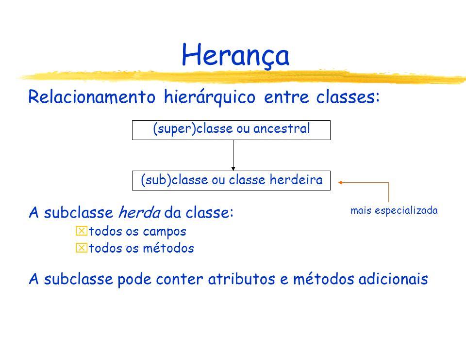 Herança Relacionamento hierárquico entre classes: (super)classe ou ancestral (sub)classe ou classe herdeira A subclasse herda da classe: x todos os campos x todos os métodos A subclasse pode conter atributos e métodos adicionais mais especializada