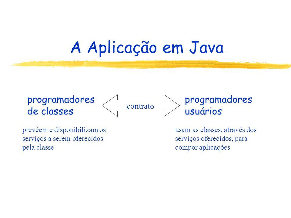 A Aplicação em Java programadores de classes programadores usuários contrato prevêem e disponibilizam os serviços a serem oferecidos pela classe usam as classes, através dos serviços oferecidos, para compor aplicações
