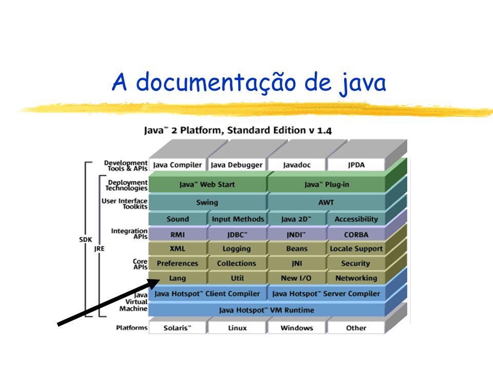 A documentação de java