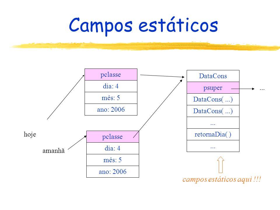 Campos estáticos hoje DataCons psuper DataCons(...) pclasse dia: 4 mês: 5 ano: 2006 DataCons(...)...
