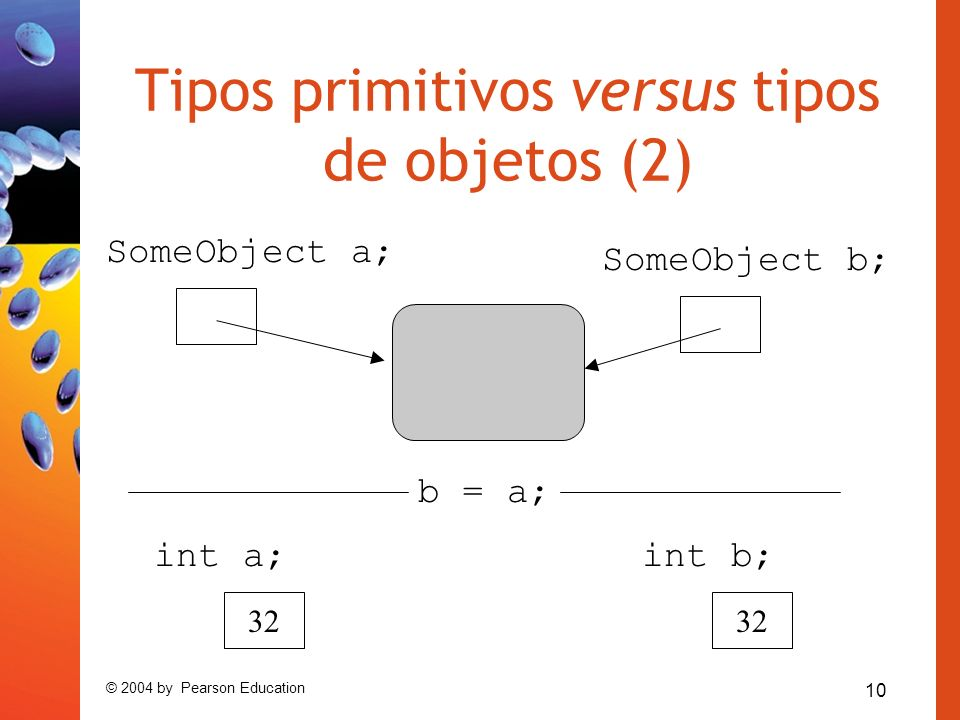 10 © 2004 by Pearson Education Tipos primitivos versus tipos de objetos (2) 32 SomeObject a; int a; SomeObject b; 32 int b; b = a;