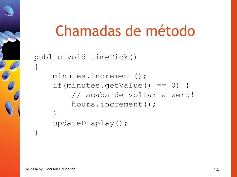 14 © 2004 by Pearson Education Chamadas de método public void timeTick() { minutes.increment(); if(minutes.getValue() == 0) { // acaba de voltar a zer