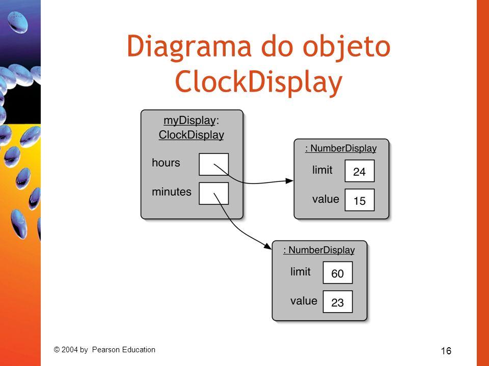 16 © 2004 by Pearson Education Diagrama do objeto ClockDisplay