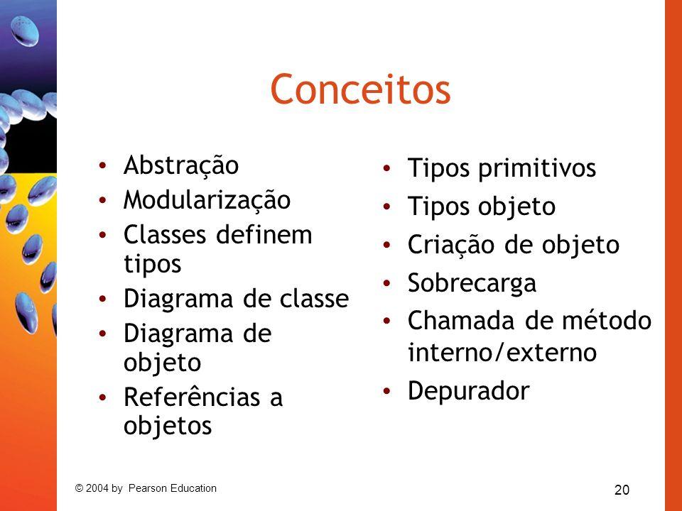 20 © 2004 by Pearson Education Conceitos Abstração Modularização Classes definem tipos Diagrama de classe Diagrama de objeto Referências a objetos Tip