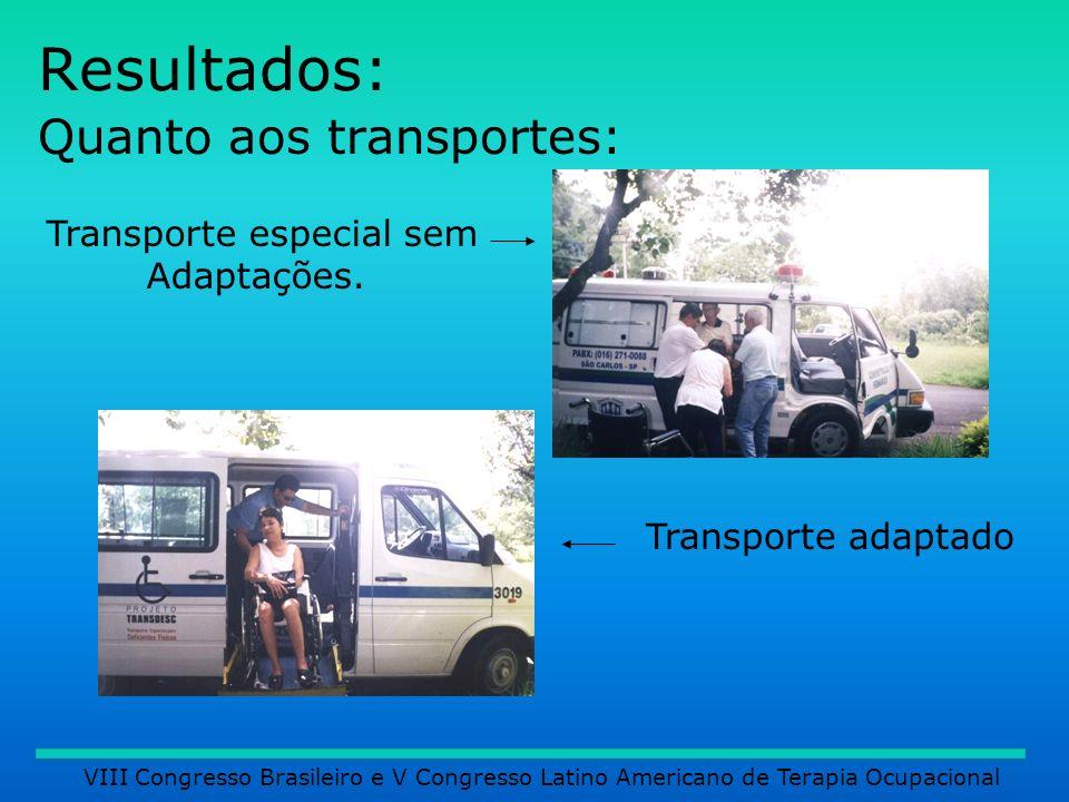 Resultados: Quanto aos transportes: VIII Congresso Brasileiro e V Congresso Latino Americano de Terapia Ocupacional Transporte especial sem Adaptações
