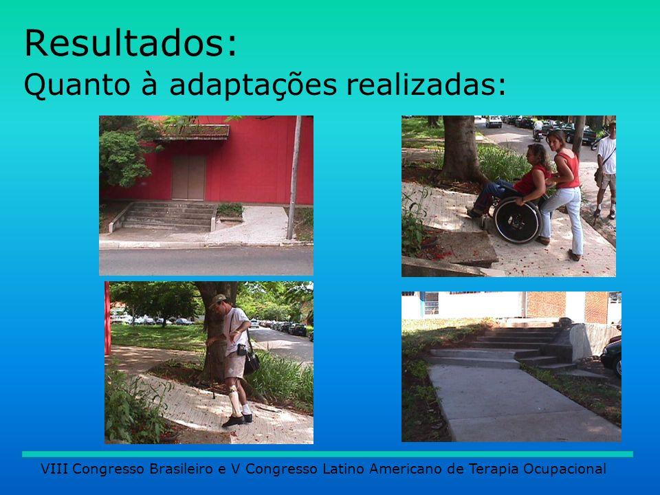 Resultados: Necessidade de construções de adaptações VIII Congresso Brasileiro e V Congresso Latino Americano de Terapia Ocupacional