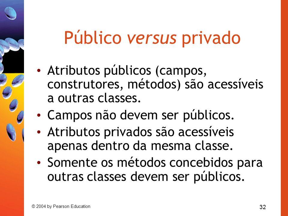 32 © 2004 by Pearson Education Público versus privado Atributos públicos (campos, construtores, métodos) são acessíveis a outras classes. Campos não d