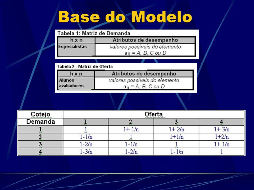 Base do Modelo