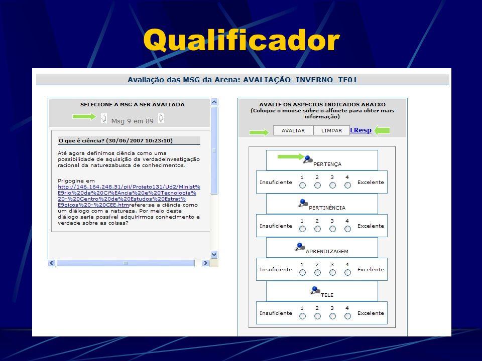 Qualificador