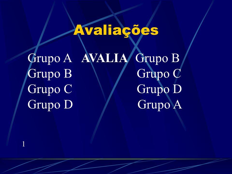Avaliações Grupo A AVALIA Grupo B Grupo B Grupo C Grupo C Grupo D Grupo D Grupo A 1