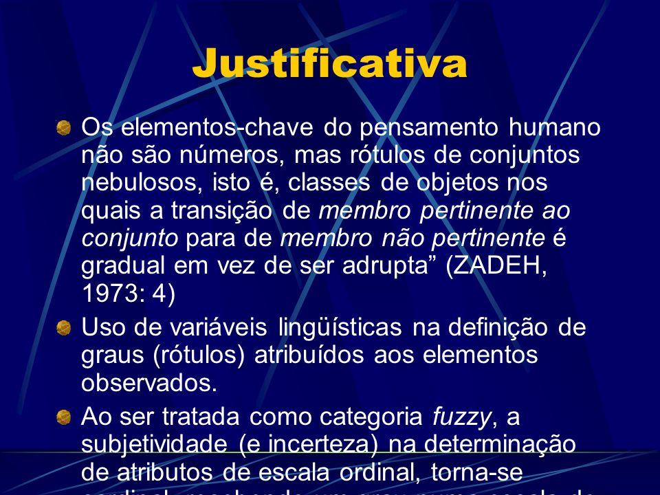 Justificativa Os elementos-chave do pensamento humano não são números, mas rótulos de conjuntos nebulosos, isto é, classes de objetos nos quais a transição de membro pertinente ao conjunto para de membro não pertinente é gradual em vez de ser adrupta (ZADEH, 1973: 4) Uso de variáveis lingüísticas na definição de graus (rótulos) atribuídos aos elementos observados.