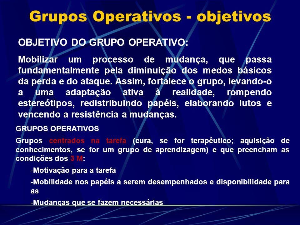 Grupos Operativos - objetivos OBJETIVO DO GRUPO OPERATIVO: Mobilizar um processo de mudança, que passa fundamentalmente pela diminuição dos medos básicos da perda e do ataque.