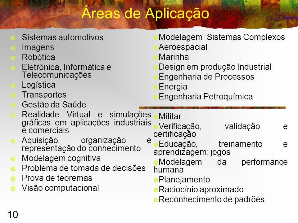 10 Áreas de Aplicação Sistemas automotivos Imagens Robótica Eletrônica, Informática e Telecomunicações Logística Transportes Gestão da Saúde Realidade