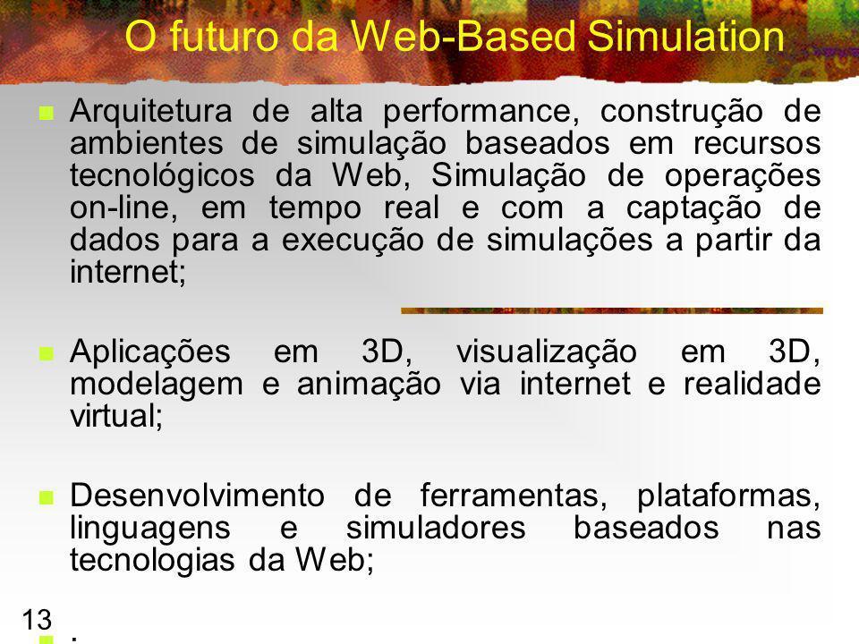 13 O futuro da Web-Based Simulation Arquitetura de alta performance, construção de ambientes de simulação baseados em recursos tecnológicos da Web, Simulação de operações on-line, em tempo real e com a captação de dados para a execução de simulações a partir da internet; Aplicações em 3D, visualização em 3D, modelagem e animação via internet e realidade virtual; Desenvolvimento de ferramentas, plataformas, linguagens e simuladores baseados nas tecnologias da Web; ·