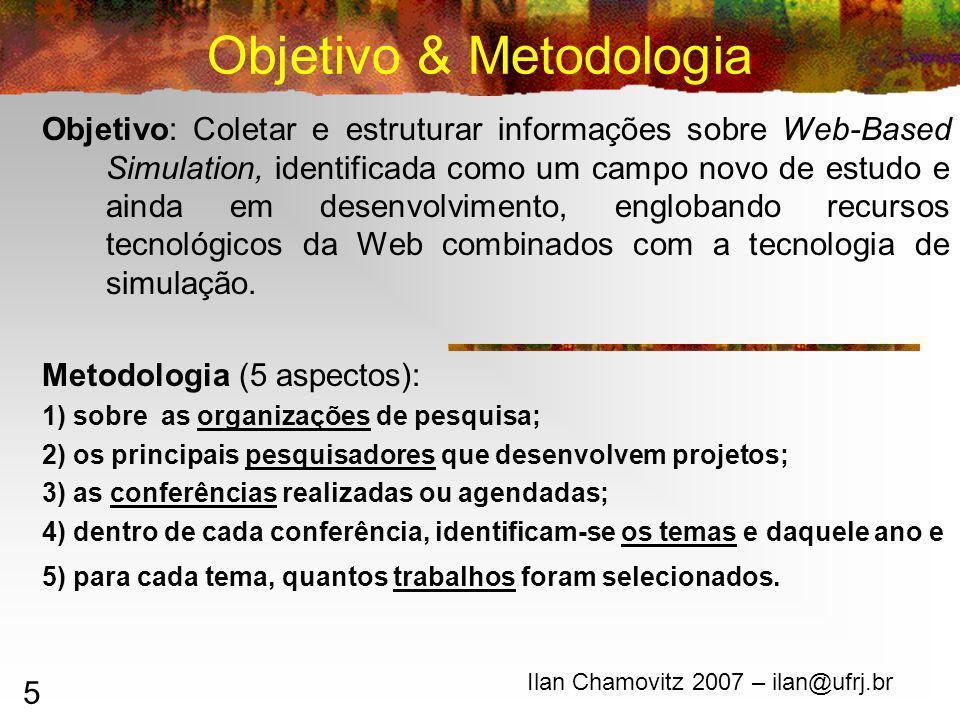 5 Objetivo & Metodologia Ilan Chamovitz 2007 – ilan@ufrj.br Objetivo: Coletar e estruturar informações sobre Web-Based Simulation, identificada como um campo novo de estudo e ainda em desenvolvimento, englobando recursos tecnológicos da Web combinados com a tecnologia de simulação.