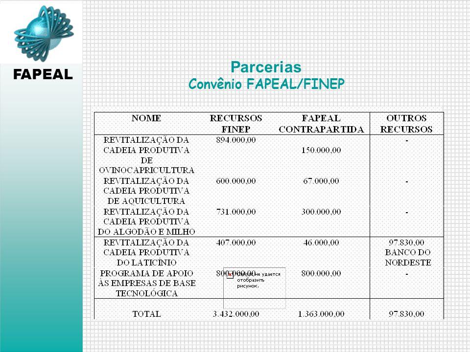 FAPEAL Parcerias Convênio FAPEAL/FINEP