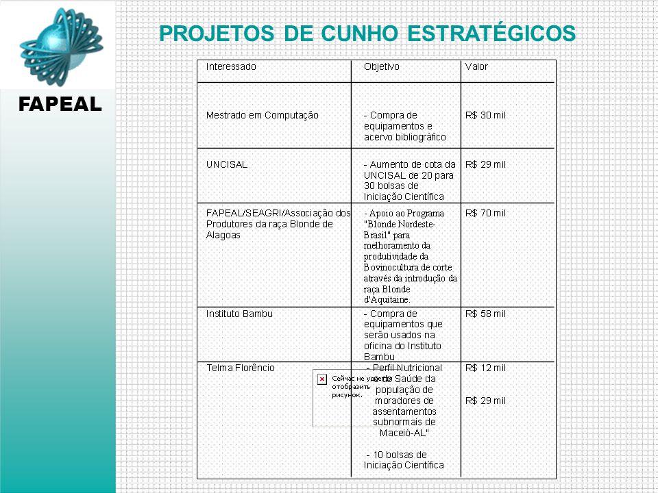 FAPEAL PROJETOS DE CUNHO ESTRATÉGICOS