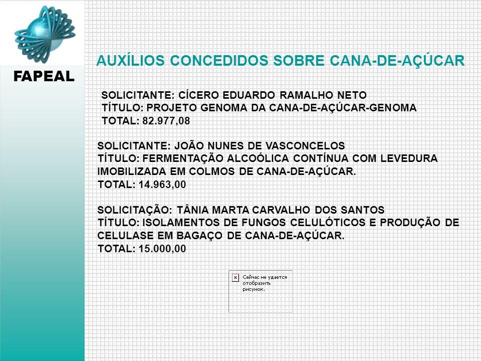 FAPEAL AUXÍLIOS CONCEDIDOS SOBRE CANA-DE-AÇÚCAR SOLICITANTE: CÍCERO EDUARDO RAMALHO NETO TÍTULO: PROJETO GENOMA DA CANA-DE-AÇÚCAR-GENOMA TOTAL: 82.977,08 SOLICITANTE: JOÃO NUNES DE VASCONCELOS TÍTULO: FERMENTAÇÃO ALCOÓLICA CONTÍNUA COM LEVEDURA IMOBILIZADA EM COLMOS DE CANA-DE-AÇÚCAR.