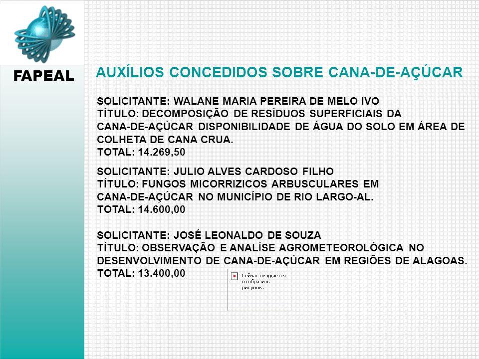 FAPEAL AUXÍLIOS CONCEDIDOS SOBRE CANA-DE-AÇÚCAR SOLICITANTE: WALANE MARIA PEREIRA DE MELO IVO TÍTULO: DECOMPOSIÇÃO DE RESÍDUOS SUPERFICIAIS DA CANA-DE-AÇÚCAR DISPONIBILIDADE DE ÁGUA DO SOLO EM ÁREA DE COLHETA DE CANA CRUA.