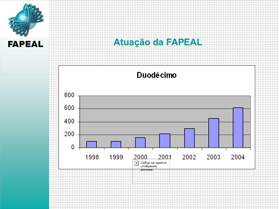 FAPEAL Projetos Especiais de Cunho Estratégico