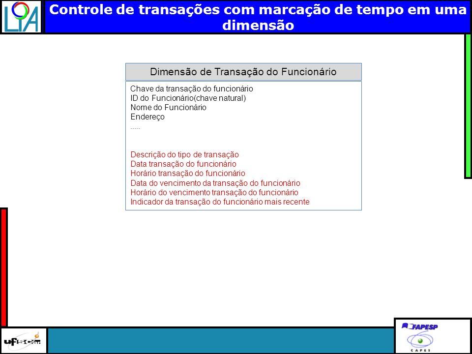 Clique para editar o título mestre Controle de transações com marcação de tempo em uma dimensão Dimensão de Transação do Funcionário Chave da transaçã
