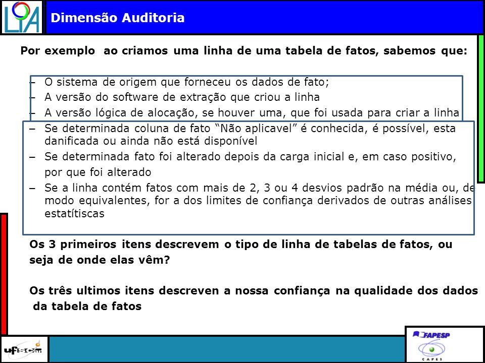 Clique para editar o título mestre Dimensão Auditoria Por exemplo ao criamos uma linha de uma tabela de fatos, sabemos que: – O sistema de origem que
