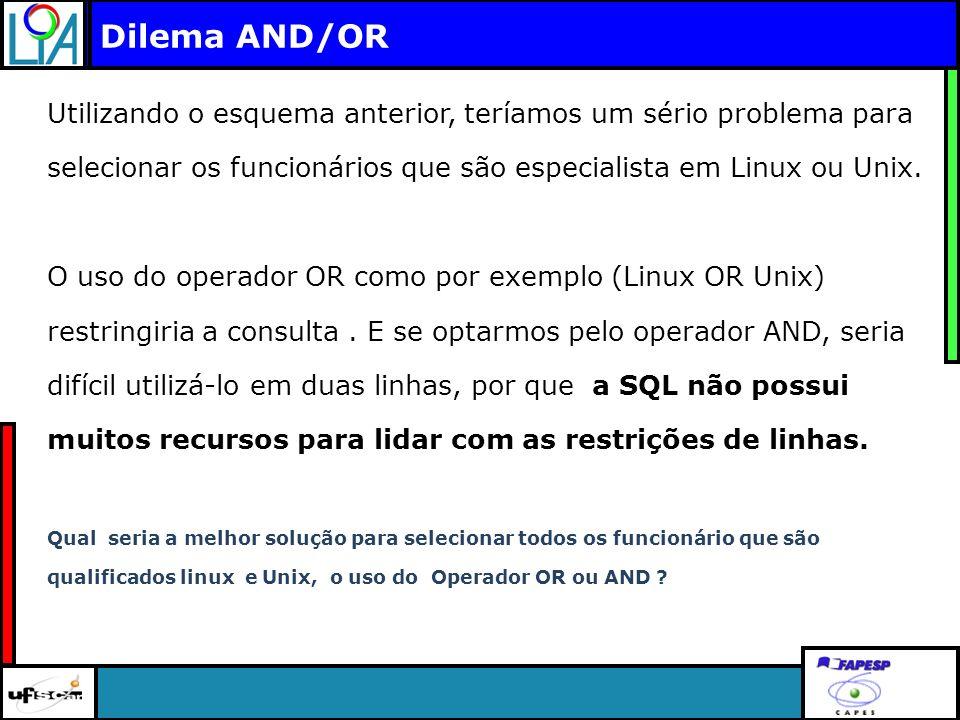 Clique para editar o título mestre Dilema AND/OR Utilizando o esquema anterior, teríamos um sério problema para selecionar os funcionários que são especialista em Linux ou Unix.