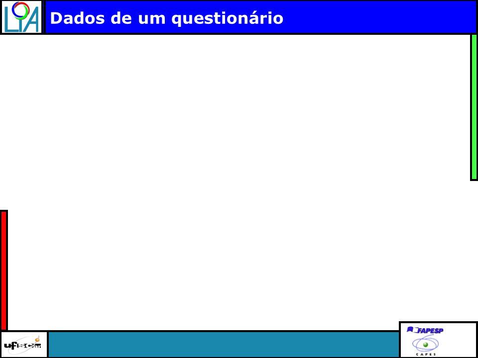 Clique para editar o título mestre Dados de um questionário