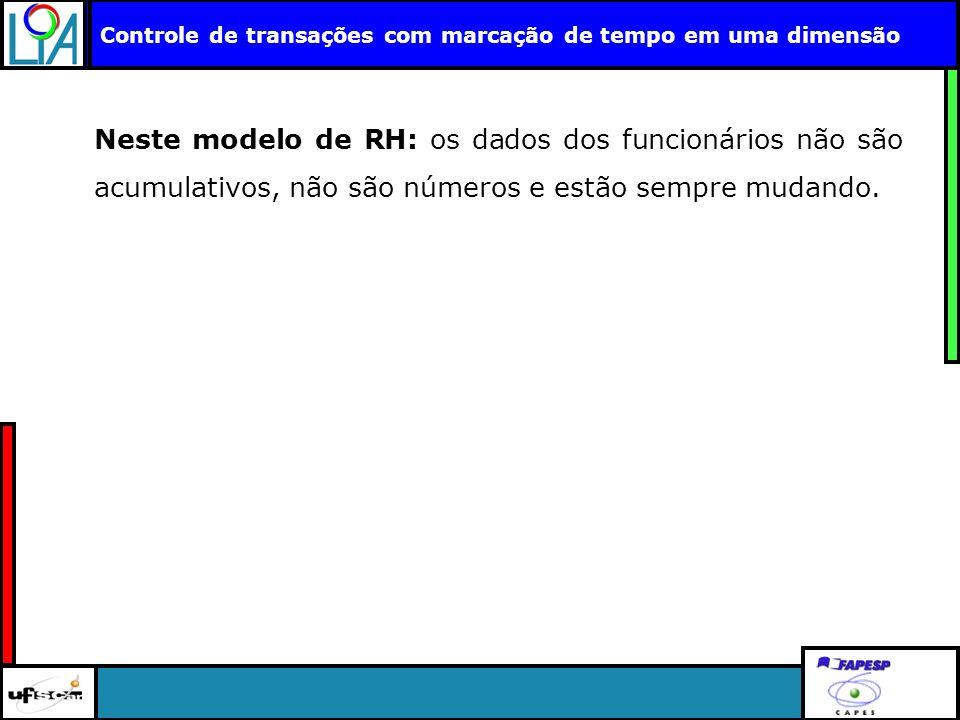 Clique para editar o título mestre Controle de transações com marcação de tempo em uma dimensão Neste modelo de RH: os dados dos funcionários não são acumulativos, não são números e estão sempre mudando.