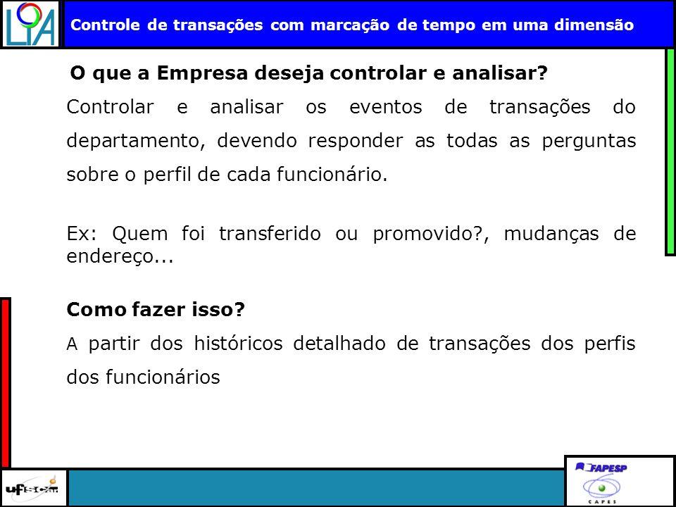 Clique para editar o título mestre Controle de transações com marcação de tempo em uma dimensão O que a Empresa deseja controlar e analisar? Controlar