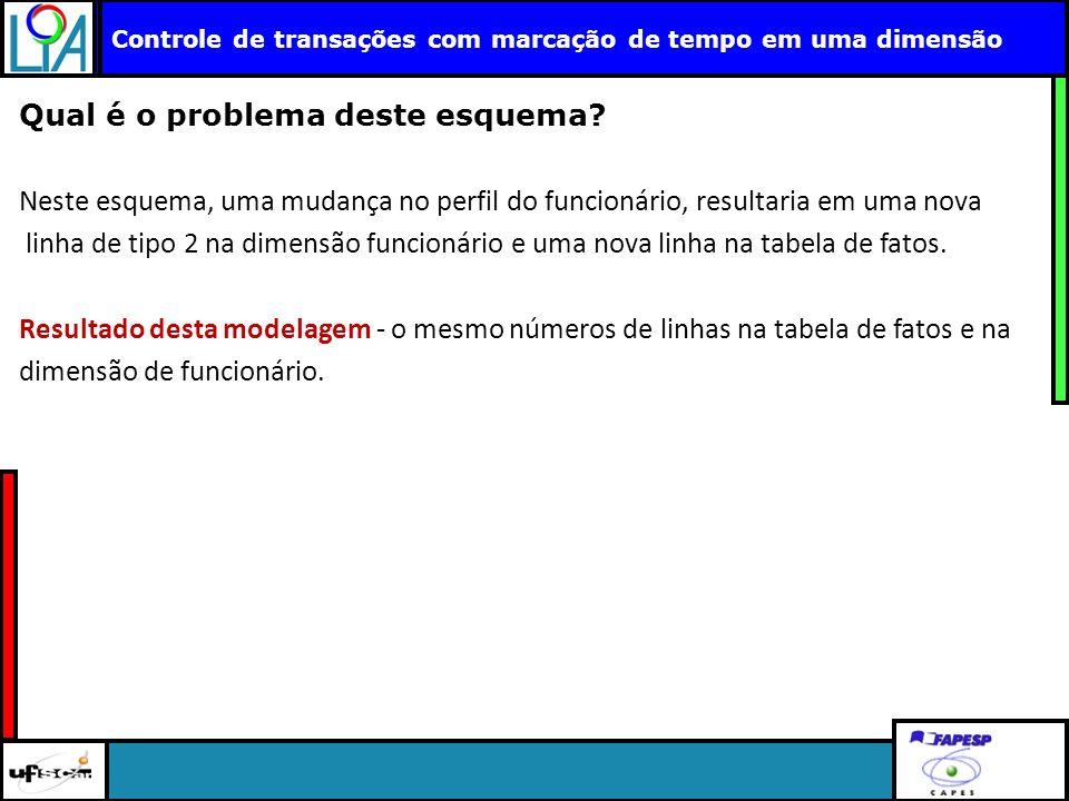Clique para editar o título mestre Controle de transações com marcação de tempo em uma dimensão Qual é o problema deste esquema.