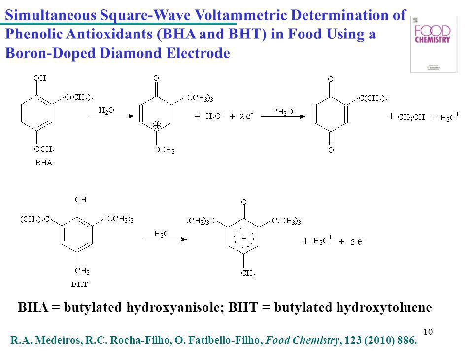 10 Simultaneous Square-Wave Voltammetric Determination of Phenolic Antioxidants (BHA and BHT) in Food Using a Boron-Doped Diamond Electrode R.A. Medei