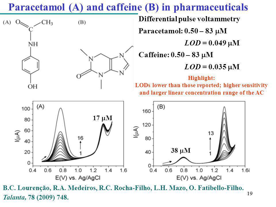 19 Paracetamol (A) and caffeine (B) in pharmaceuticals B.C. Lourenção, R.A. Medeiros, R.C. Rocha-Filho, L.H. Mazo, O. Fatibello-Filho. Talanta, 78 (20