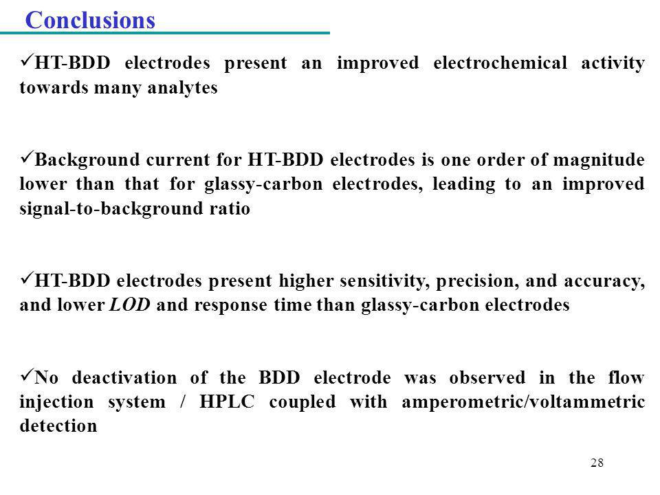 28 Conclusions HT-BDD electrodes present an improved electrochemical activity towards many analytes Background current for HT-BDD electrodes is one or