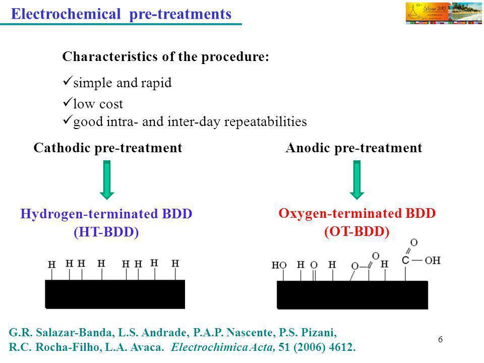 17 Tabela-Resultados obtidos para o estudo de repetibilidade intra e entre-dias Faixa linear: BHA - 0,050 a 3,0 µmol L –1 BHT - 0,70 a 70,0 µmol L –1 (I = I Edet.1, para o BHA) I/µA= 0,00619 + 0,0559 [c/(µmol L –1 )]; r = 0,998 (I = I Edet.2 – I Edet.1, para o BHT) I/µA= 0,144 + 0,0503 [c/(µmol L1 )]; r = 0,999 Limites de Detecção: BHA: 3,0 10 -8 mol L -1 BHT: 4,0 10 -7 mol L -1 intra-dias RSD a (%) entre-dias RSD b (%) BHA (mol L -1 ) 7,0 × 10 -8 3,85,1 5,0 × 10 -7 2,53,9 3,0 × 10 -6 2,94,2 BHT (mol L -1 ) 7,0 × 10 -7 8,98,5 6,0 × 10 -6 2,05,3 7,0 × 10 -5 1,83,6