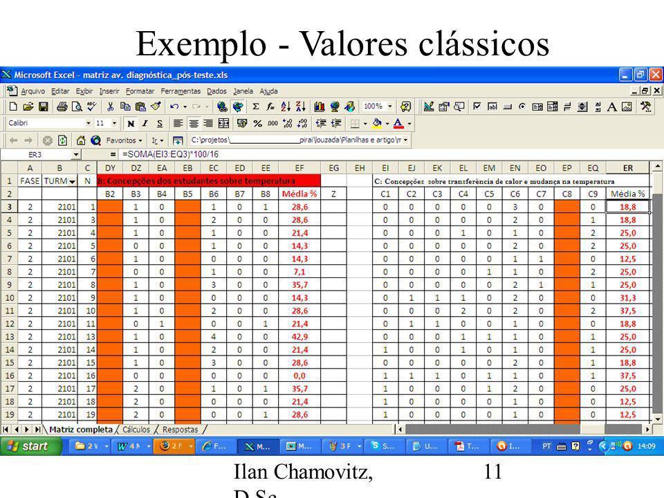 Ilan Chamovitz, D.Sc. - ilan@api.adm.br 11 Exemplo - Valores clássicos
