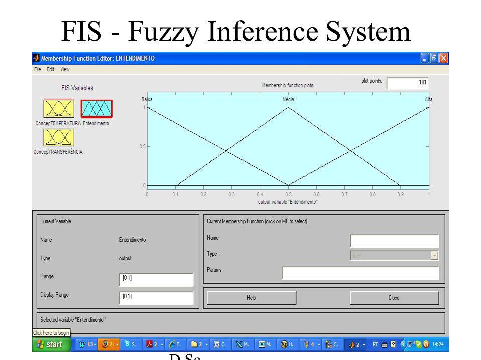Ilan Chamovitz, D.Sc. - ilan@api.adm.br 12 FIS - Fuzzy Inference System