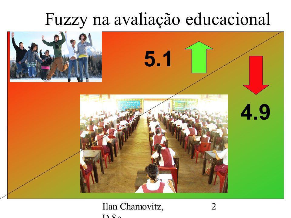 Ilan Chamovitz, D.Sc. - ilan@api.adm.br 2 Fuzzy na avaliação educacional 5.1 4.9