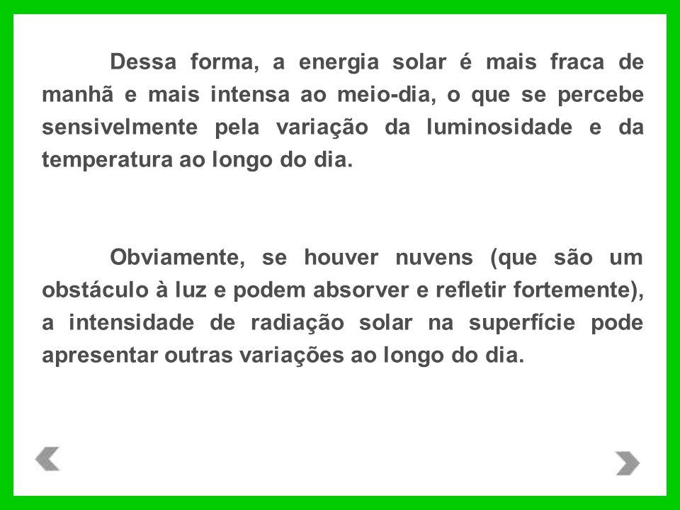 Dessa forma, a energia solar é mais fraca de manhã e mais intensa ao meio-dia, o que se percebe sensivelmente pela variação da luminosidade e da tempe